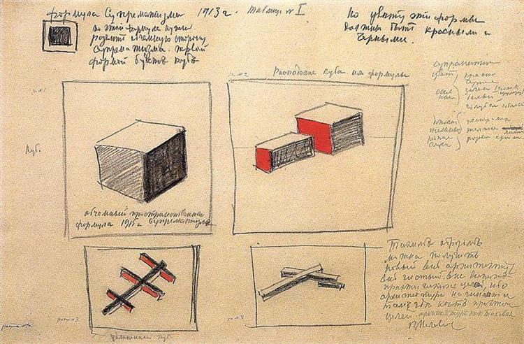 Formula of suprematism - Kazimir Malevich