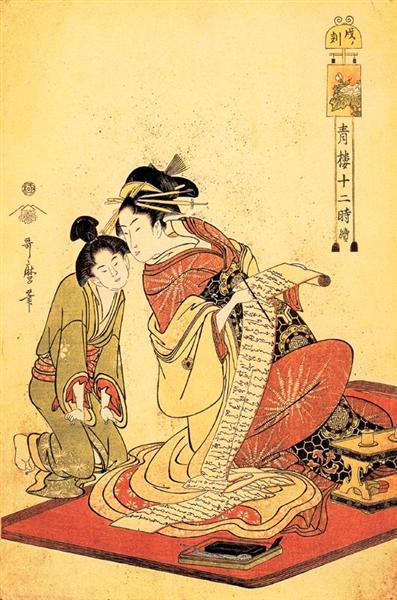 The Hour of the Dragon - Kitagawa Utamaro